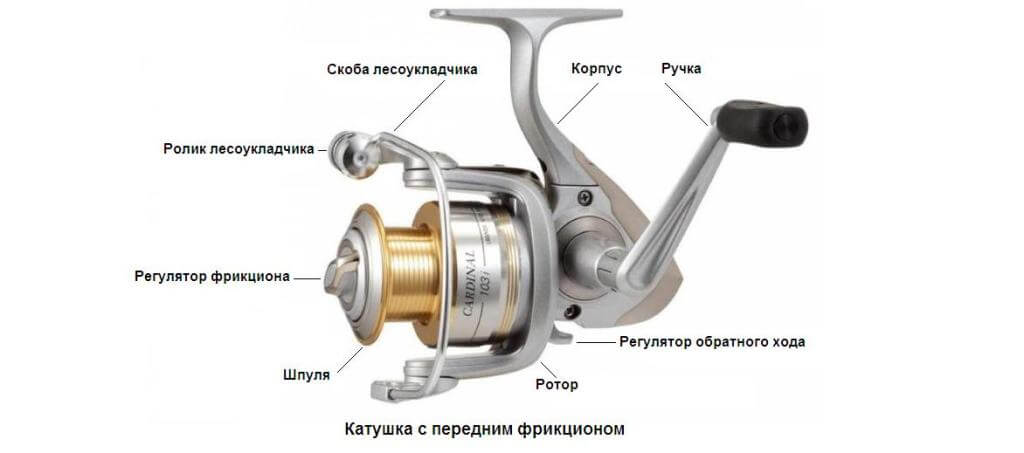 Схема катушки