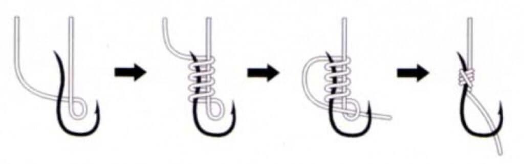 Спиральный узел