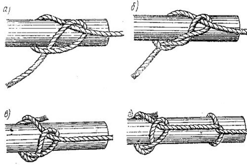 Крепление веревкой