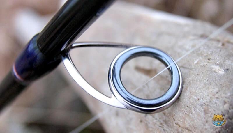 леска через кольцо