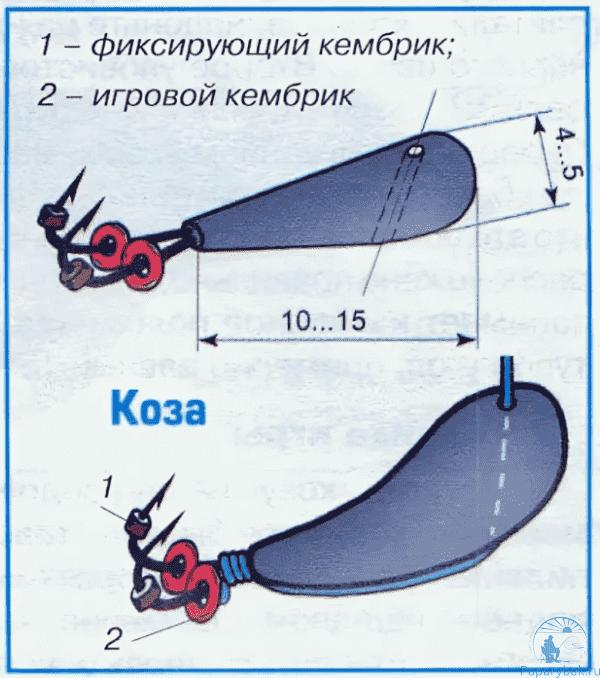 Схема и размеры мормышки коза
