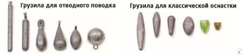 размеры грузов