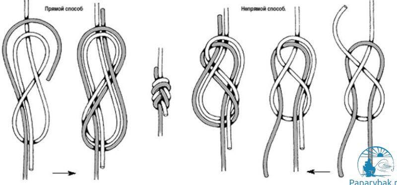 схема узла