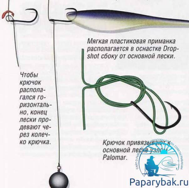 Вязание приманки