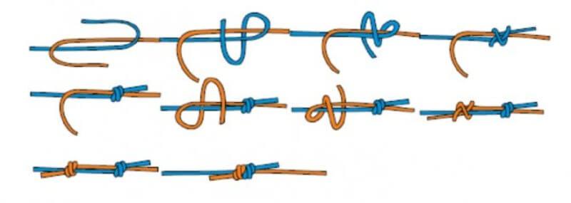 веревка к веревке